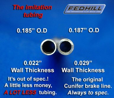 Fedhill Brake Line compared against competition